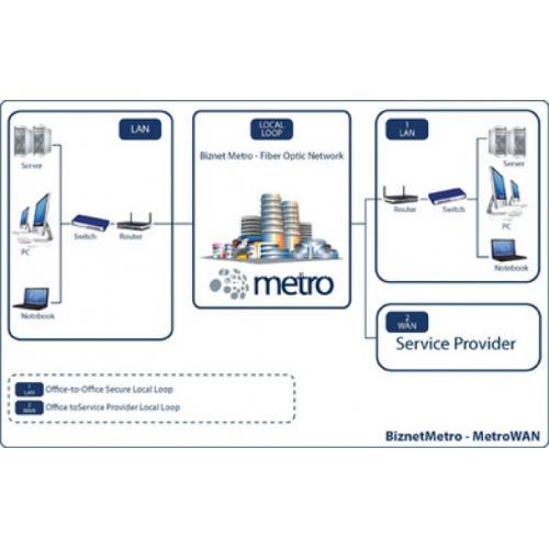 Biznet Metronet Layanan Internet Super Cepat Untuk Kebutuhan Bisnis Harga Murah Di Semarang Tribunjualbeli Com