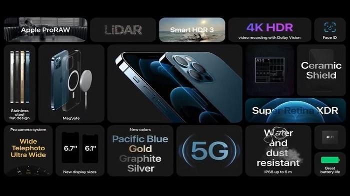 iPhone 12 Resmi Rilis, Berikut Daftar iPhone Lama yang ...