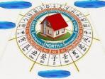 Fengshui Rumah Dekat Sungai, Benarkah Datangkan Keberuntungan hingga Kematian?